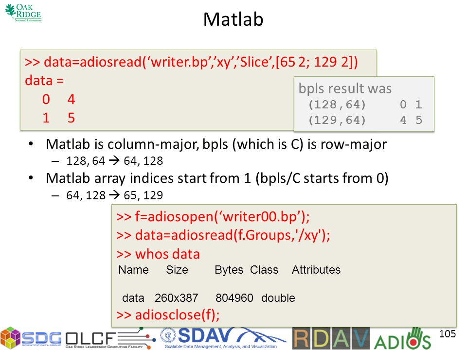 Matlab >> data=adiosread('writer.bp','xy','Slice',[65 2; 129 2]) data = 0 4. 1 5. bpls result was.